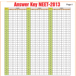 Download Full Solved Answer Key of NEET 2013 Entrance Exam
