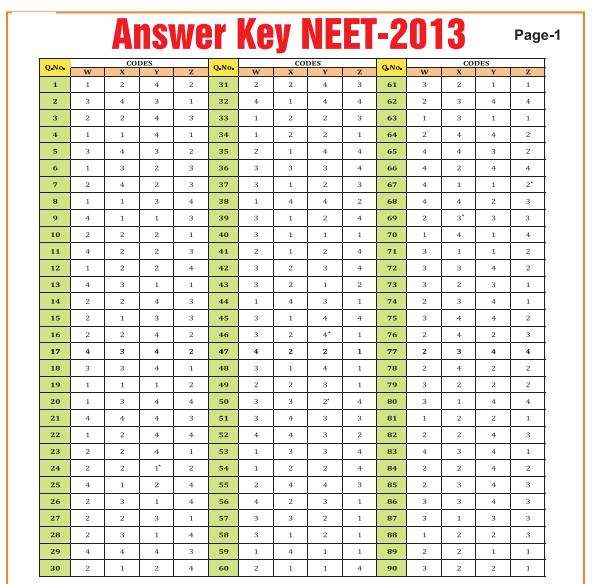 Neet 2013 , Answer Key , all sets